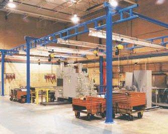 Workstation Cranes Overhead Work Station Crane Ase Systems