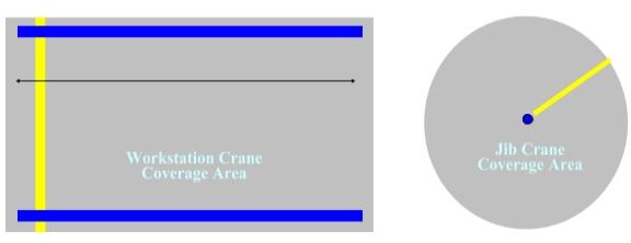 Crane coverage area