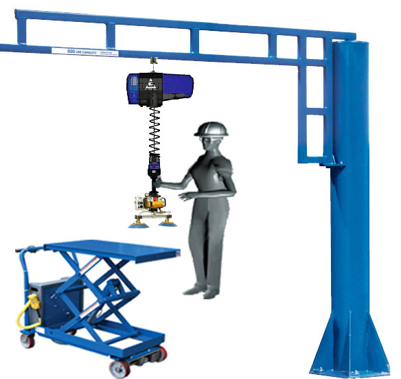 Portable Vacuum Lifting Equipment : Lift assist devices lifting handling equipment overhead