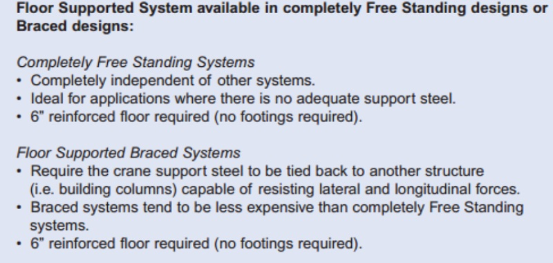 Floor Supported System