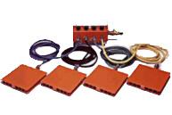 Load equipment rigging