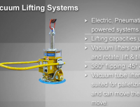 Vacuum Lifting System