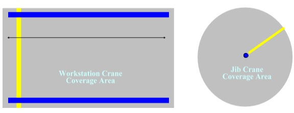 Crane coverage area