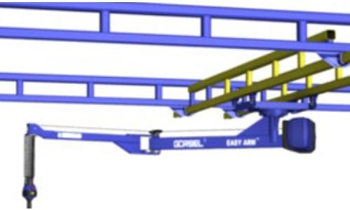 Gorbel Easy Arm Rail Manipulator