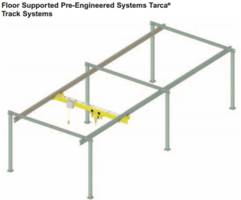 Tarca Track Systems