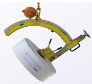 Manual SW Series Roll Turner
